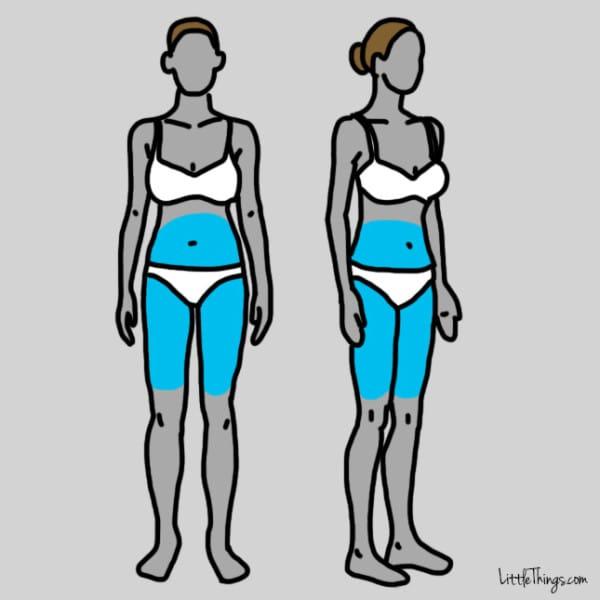 0002_weight-gain1-600x600